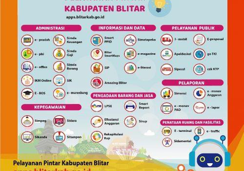 Pelayanan Pintar Kabupaten Blitar